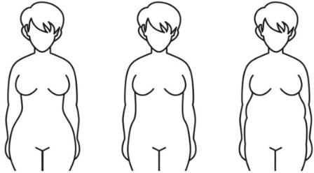 Je figuur verandert in de overgang Gewichtstoename
